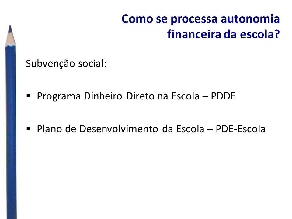 Como se processa autonomia financeira da escola? Subvenção social: Programa Dinheiro Direto na Escola – PDDE Plano de Desenvolvimento da Escola – PDE-