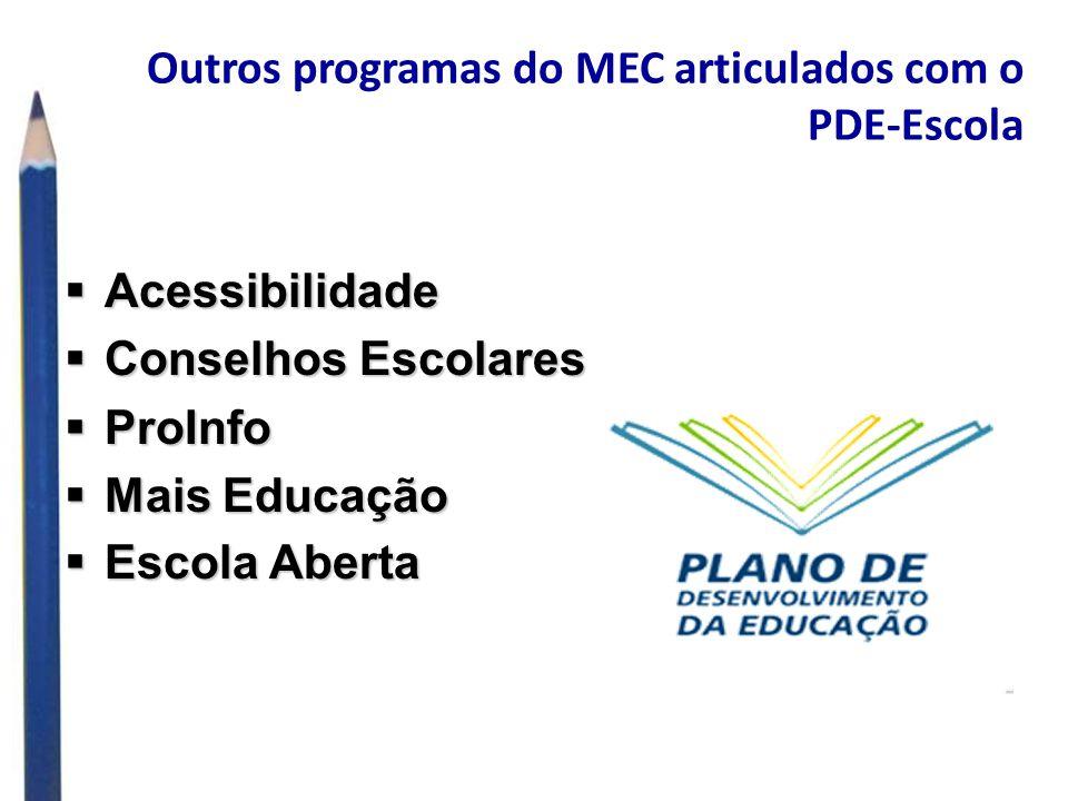 Outros programas do MEC articulados com o PDE-Escola Acessibilidade Acessibilidade Conselhos Escolares Conselhos Escolares ProInfo ProInfo Mais Educação Mais Educação Escola Aberta Escola Aberta