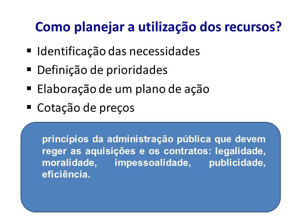 Como planejar a utilização dos recursos? Identificação das necessidades Definição de prioridades Elaboração de um plano de ação Cotação de preços prin