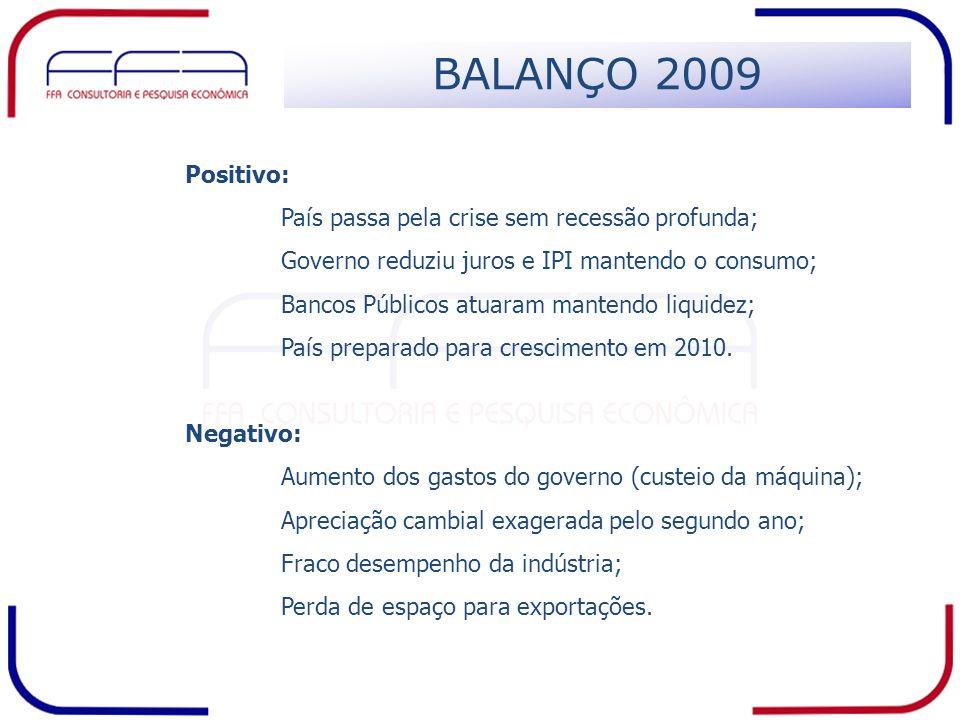PERSPECTIVAS 2010