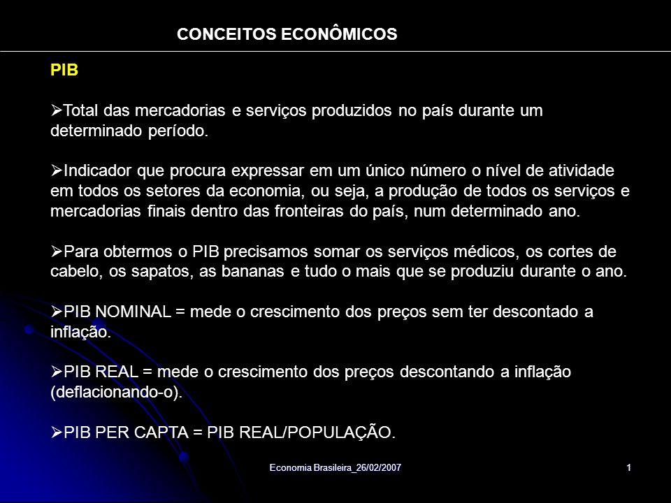 Economia Brasileira_26/02/2007 1 PIB Total das mercadorias e serviços produzidos no país durante um determinado período. Indicador que procura express