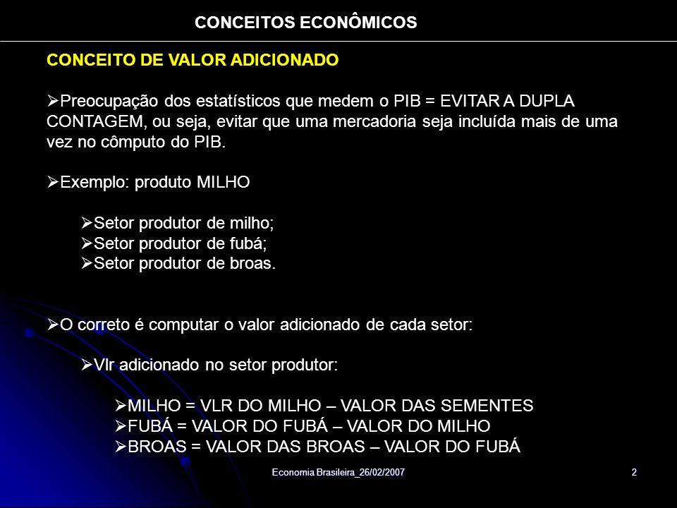 Economia Brasileira_26/02/2007 3 COMPONENTES DO PIB Consumo(C ) Investimento (I ) Despesa do Governo (G) Exportações Líquidas (NX) PIB = C + I + G + NX Consumo: refere-se a todos os bens e serviços comprados pelas famílias e divide-se em três subcategorias: bens não-duráveis, bens duráveis e serviços.