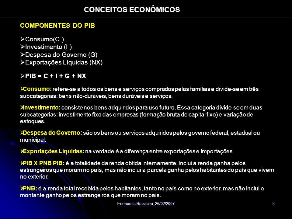Economia Brasileira_26/02/2007 3 COMPONENTES DO PIB Consumo(C ) Investimento (I ) Despesa do Governo (G) Exportações Líquidas (NX) PIB = C + I + G + N