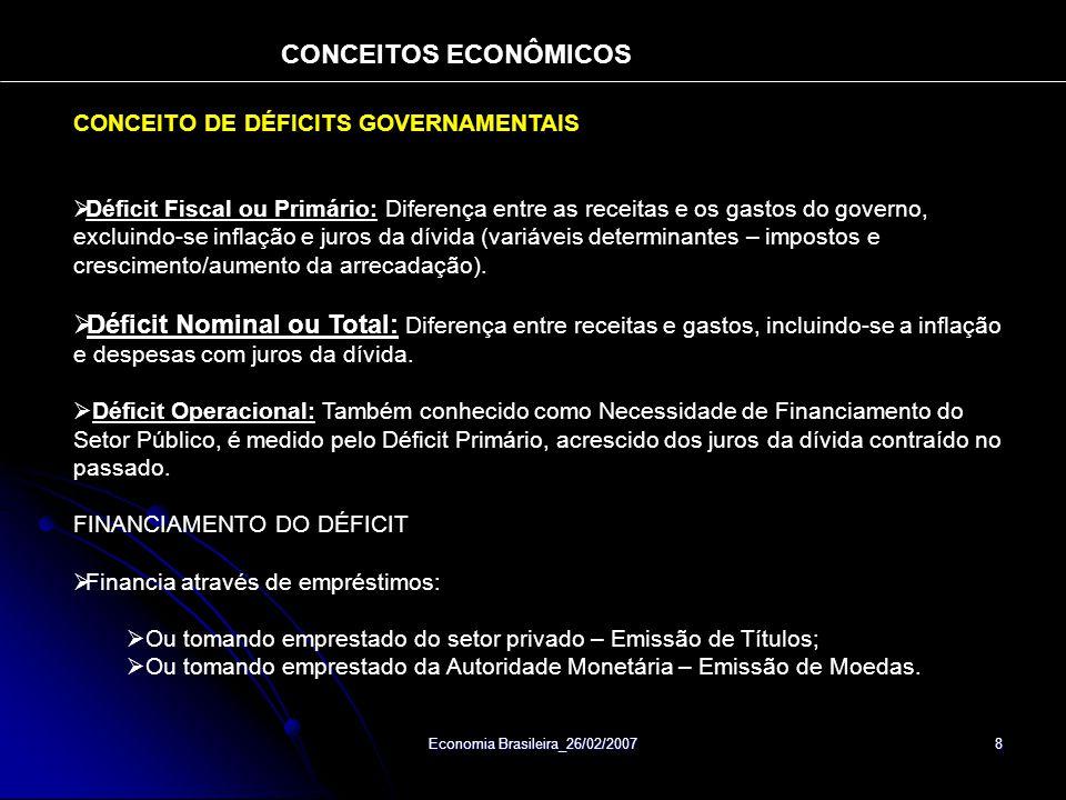 Economia Brasileira_26/02/2007 8 CONCEITO DE DÉFICITS GOVERNAMENTAIS Déficit Fiscal ou Primário: Diferença entre as receitas e os gastos do governo, e