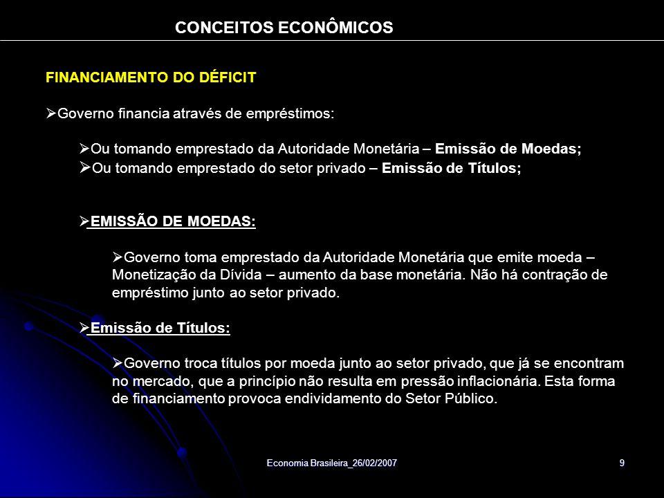 Economia Brasileira_26/02/2007 9 FINANCIAMENTO DO DÉFICIT Governo financia através de empréstimos: Ou tomando emprestado da Autoridade Monetária – Emi