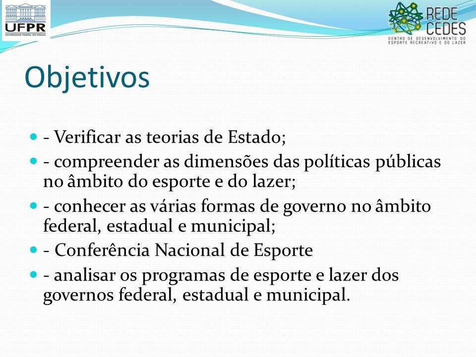 Objetivos - Verificar as teorias de Estado; - compreender as dimensões das políticas públicas no âmbito do esporte e do lazer; - conhecer as várias fo