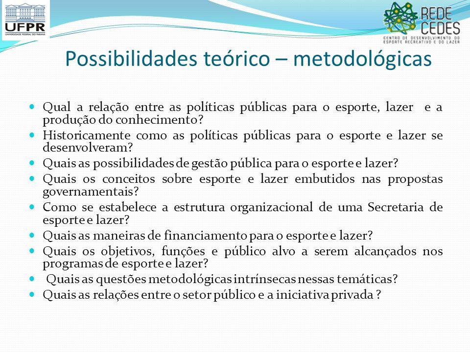Possibilidades teórico – metodológicas Qual a relação entre as políticas públicas para o esporte, lazer e a produção do conhecimento? Historicamente c