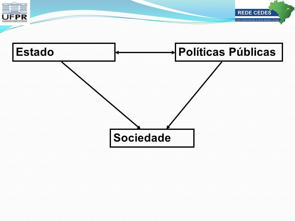EstadoPolíticas Públicas Sociedade