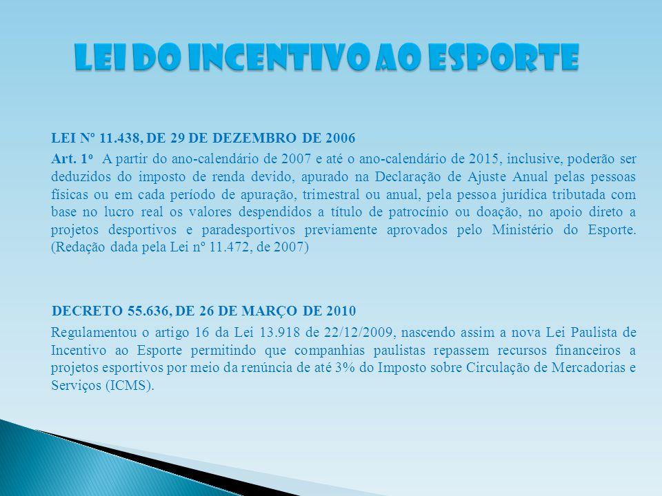 LEI Nº 11.438, DE 29 DE DEZEMBRO DE 2006 Art. 1 o A partir do ano-calendário de 2007 e até o ano-calendário de 2015, inclusive, poderão ser deduzidos