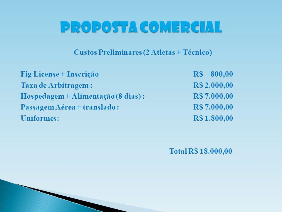 Custos Preliminares (2 Atletas + Técnico) Fig License + Inscrição R$ 800,00 Taxa de Arbitragem : R$ 2.000,00 Hospedagem + Alimentação (8 dias) : R$ 7.