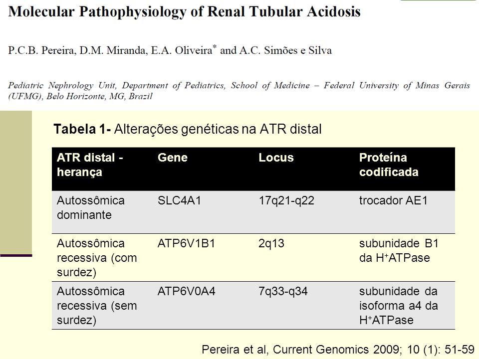 Tabela 1- Alterações genéticas na ATR distal ATR distal - herança GeneLocusProteína codificada Autossômica dominante SLC4A117q21-q22trocador AE1 Autos