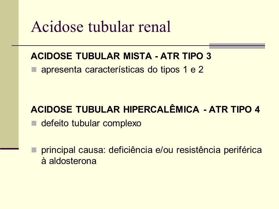 Acidose tubular renal ACIDOSE TUBULAR MISTA - ATR TIPO 3 apresenta características do tipos 1 e 2 ACIDOSE TUBULAR HIPERCALÊMICA - ATR TIPO 4 defeito t