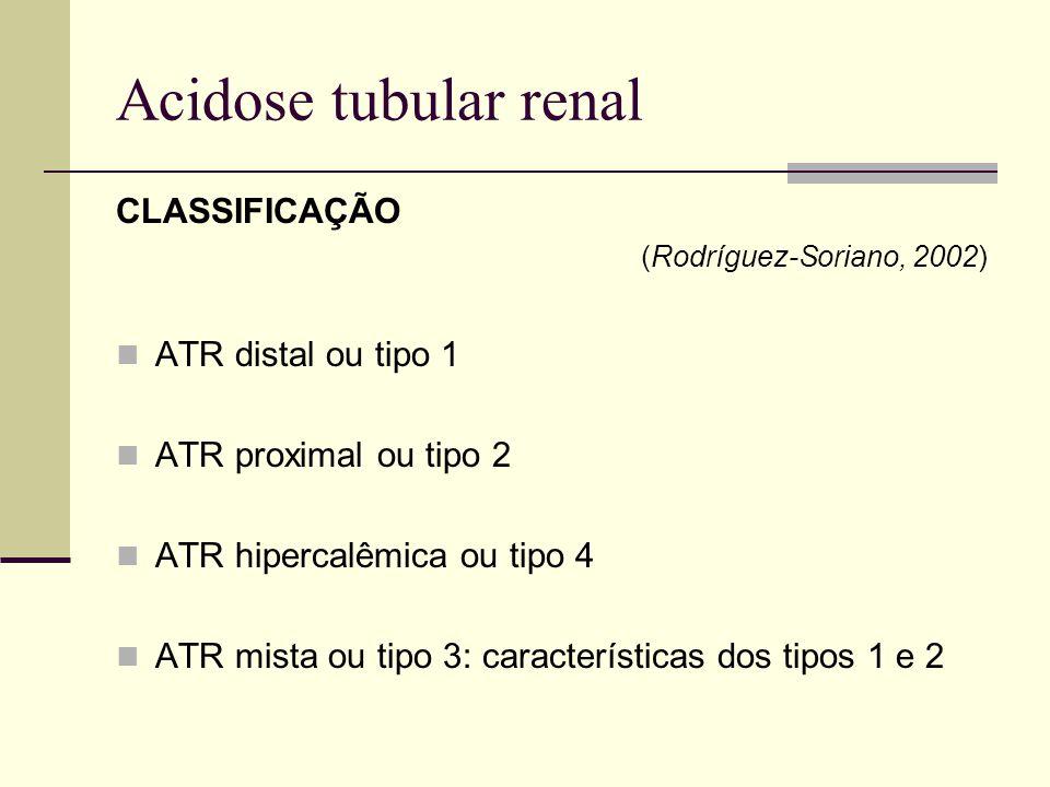 CLASSIFICAÇÃO (Rodríguez-Soriano, 2002) ATR distal ou tipo 1 ATR proximal ou tipo 2 ATR hipercalêmica ou tipo 4 ATR mista ou tipo 3: características d