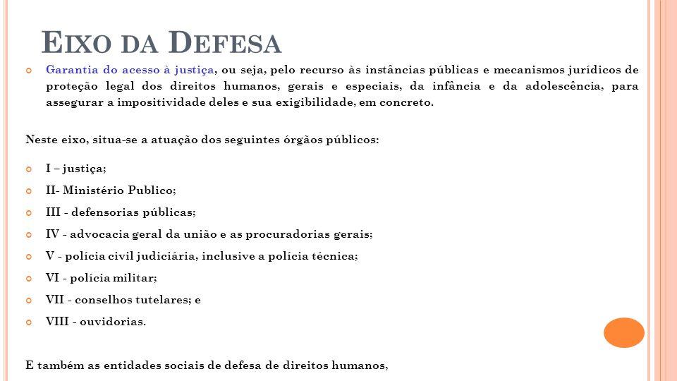 E IXO DA D EFESA Garantia do acesso à justiça, ou seja, pelo recurso às instâncias públicas e mecanismos jurídicos de proteção legal dos direitos huma