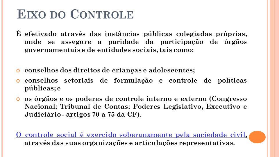 E IXO DO C ONTROLE É efetivado através das instâncias públicas colegiadas próprias, onde se assegure a paridade da participação de órgãos governamenta