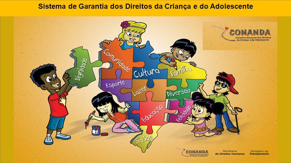 O SINASE é um Direito Sistema de Garantia dos Direitos da Criança e do Adolescente