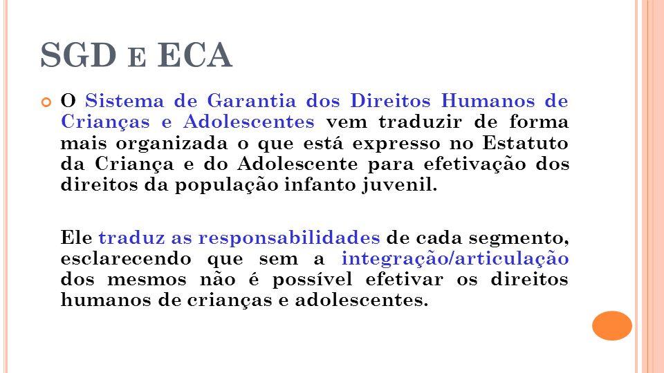 SGD E ECA O Sistema de Garantia dos Direitos Humanos de Crianças e Adolescentes vem traduzir de forma mais organizada o que está expresso no Estatuto