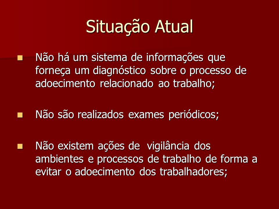 Situação Atual Não há um sistema de informações que forneça um diagnóstico sobre o processo de adoecimento relacionado ao trabalho; Não há um sistema