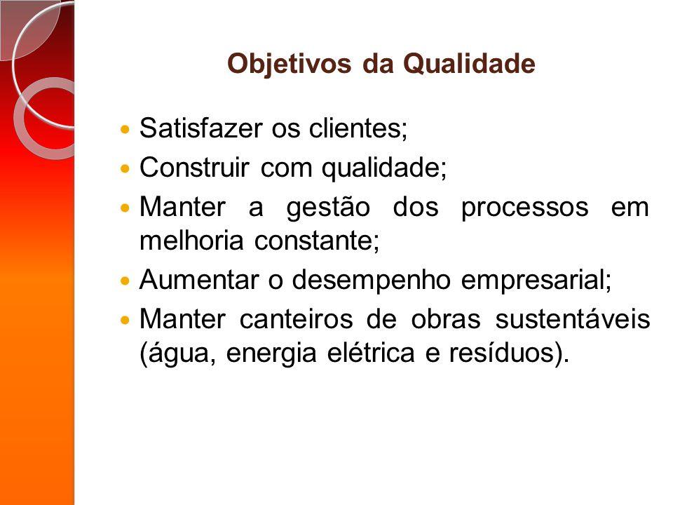 Objetivos da Qualidade Satisfazer os clientes; Construir com qualidade; Manter a gestão dos processos em melhoria constante; Aumentar o desempenho emp