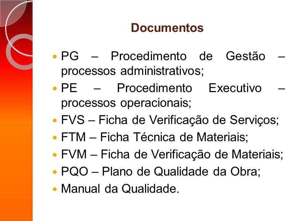 Documentos PG – Procedimento de Gestão – processos administrativos; PE – Procedimento Executivo – processos operacionais; FVS – Ficha de Verificação d