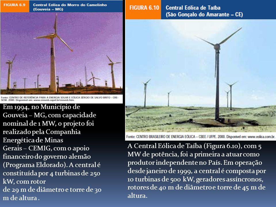 Em 1994, no Município de Gouveia – MG, com capacidade nominal de 1 MW, o projeto foi realizado pela Companhia Energética de Minas Gerais – CEMIG, com