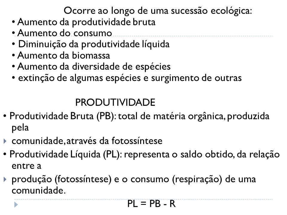 Ocorre ao longo de uma sucessão ecológica: Aumento da produtividade bruta Aumento do consumo Diminuição da produtividade líquida Aumento da biomassa A