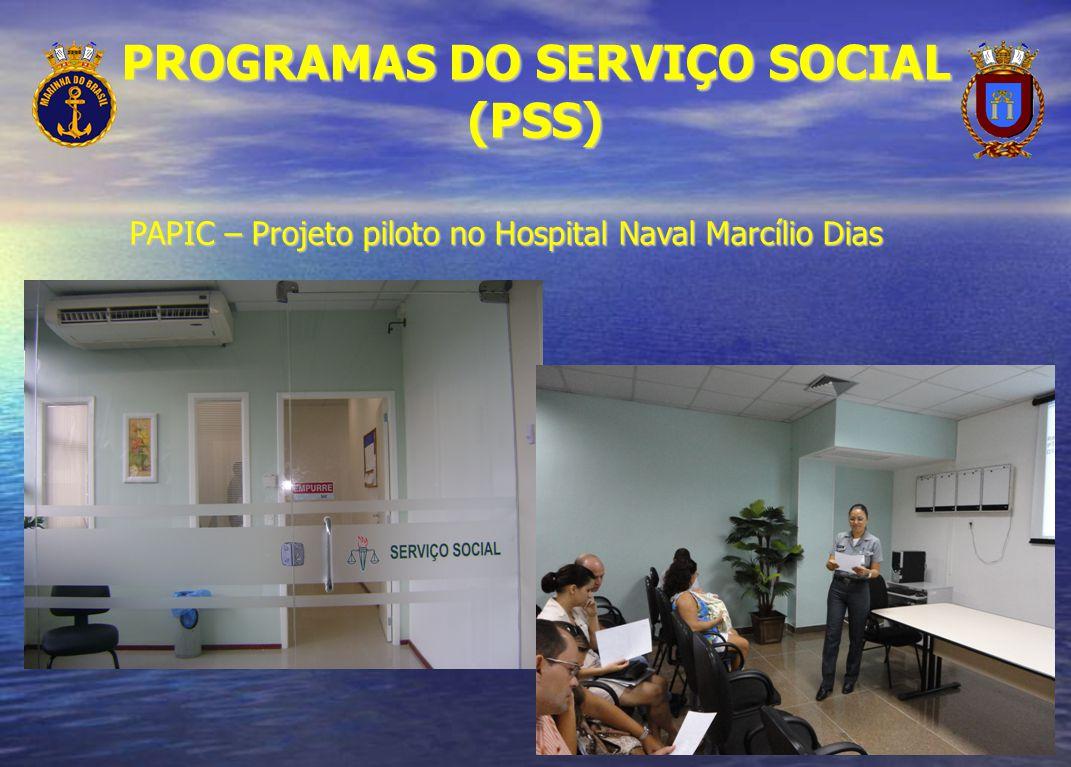 PROGRAMAS DO SERVIÇO SOCIAL (PSS) PAPIC – Projeto piloto no Hospital Naval Marcílio Dias