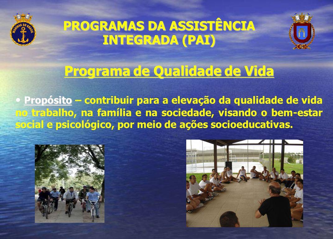Programa de Qualidade de Vida Propósito Propósito – contribuir para a elevação da qualidade de vida no trabalho, na família e na sociedade, visando o