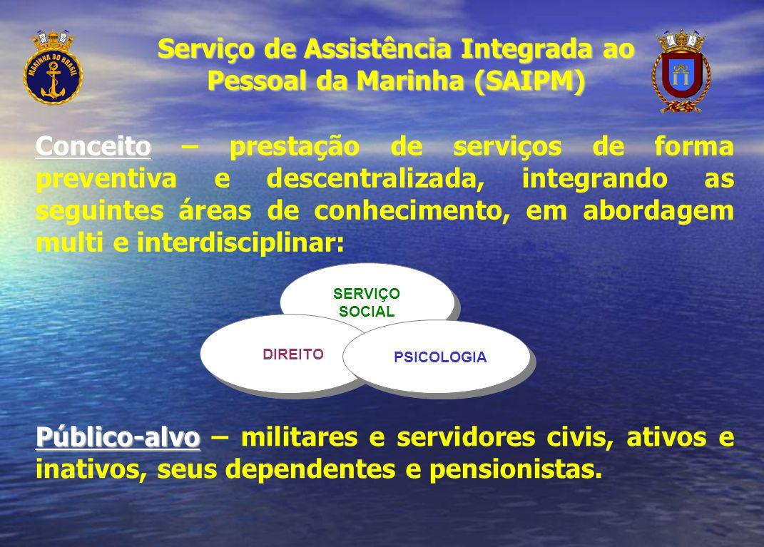 Conceito Conceito – prestação de serviços de forma preventiva e descentralizada, integrando as seguintes áreas de conhecimento, em abordagem multi e i