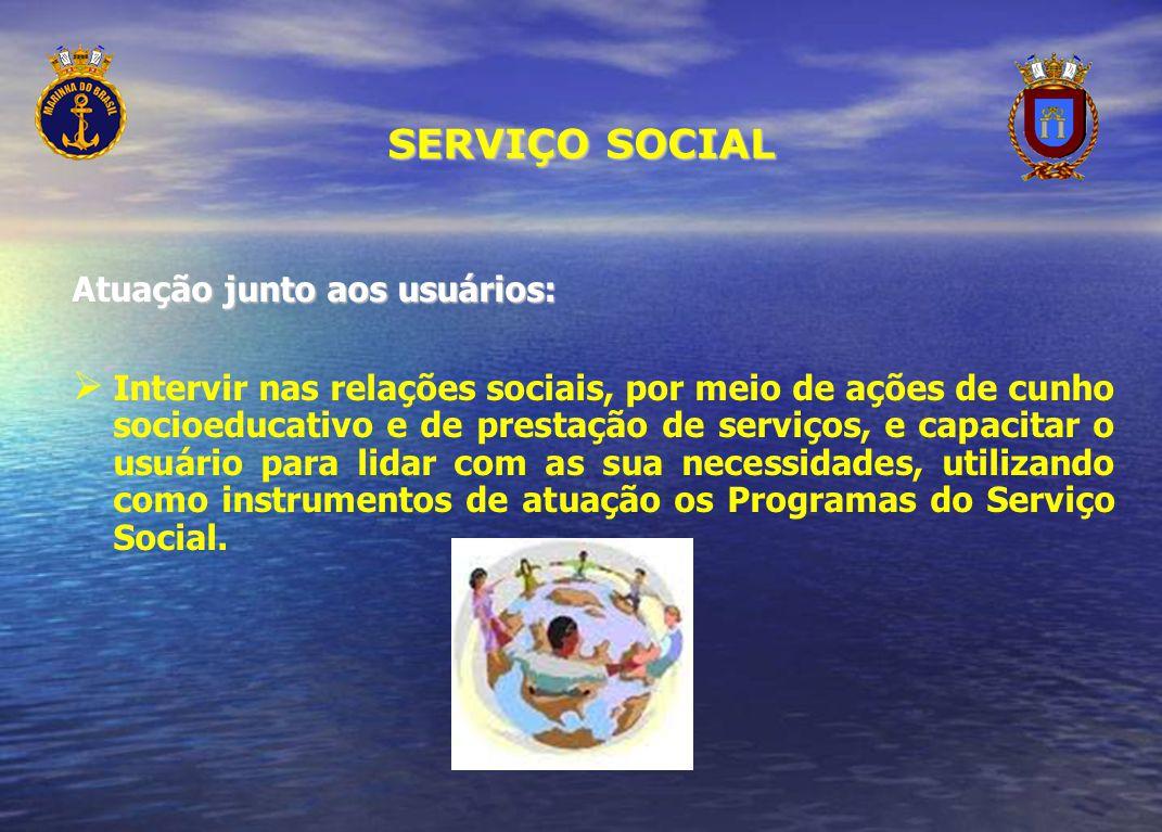SERVIÇO SOCIAL Atuação junto aos usuários: Intervir nas relações sociais, por meio de ações de cunho socioeducativo e de prestação de serviços, e capa