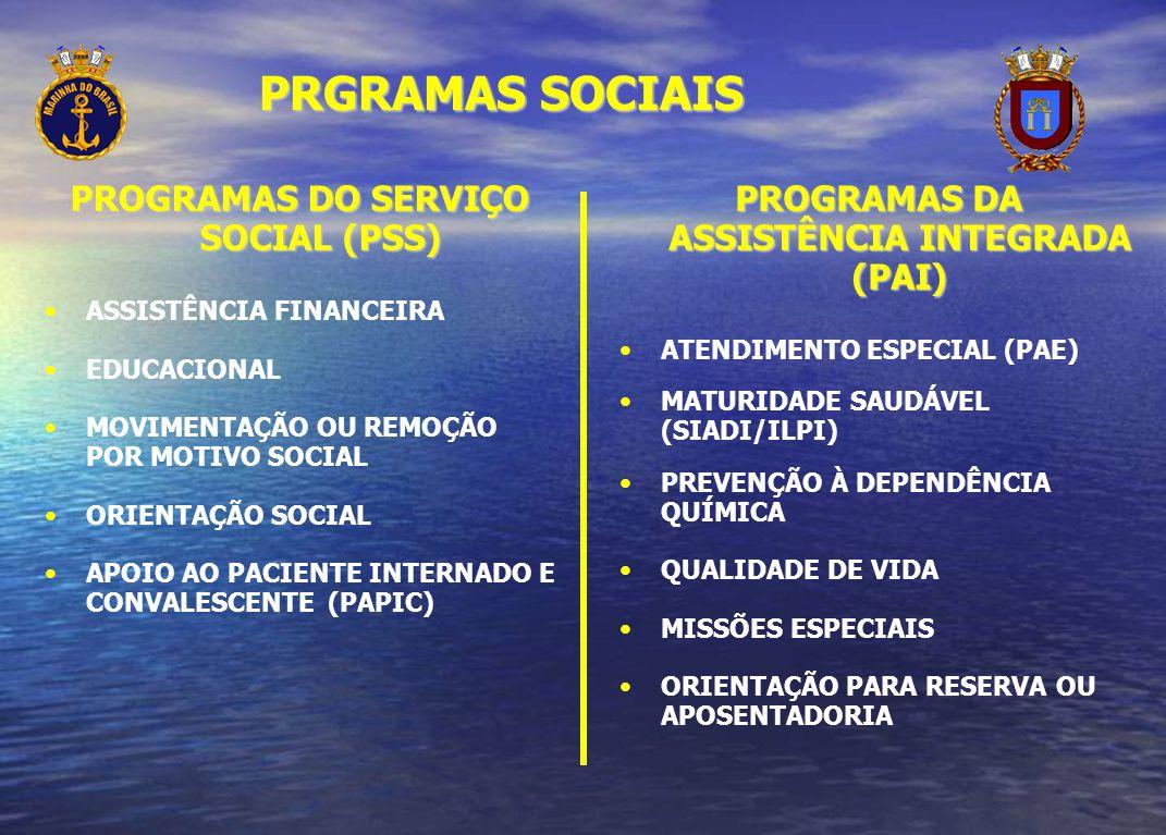 PRGRAMAS SOCIAIS PROGRAMAS DO SERVIÇO SOCIAL (PSS) ASSISTÊNCIA FINANCEIRA EDUCACIONAL MOVIMENTAÇÃO OU REMOÇÃO POR MOTIVO SOCIAL ORIENTAÇÃO SOCIAL APOI
