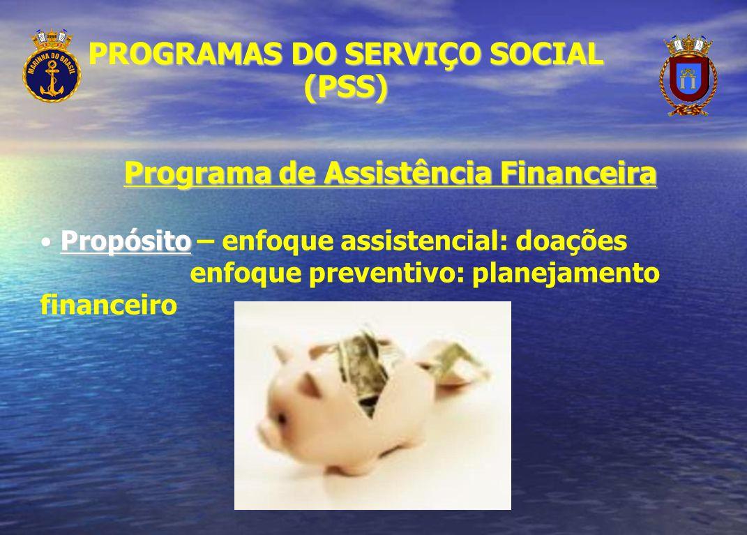 Programa de Assistência Financeira Propósito Propósito – enfoque assistencial: doações enfoque preventivo: planejamento financeiro PROGRAMAS DO SERVIÇ