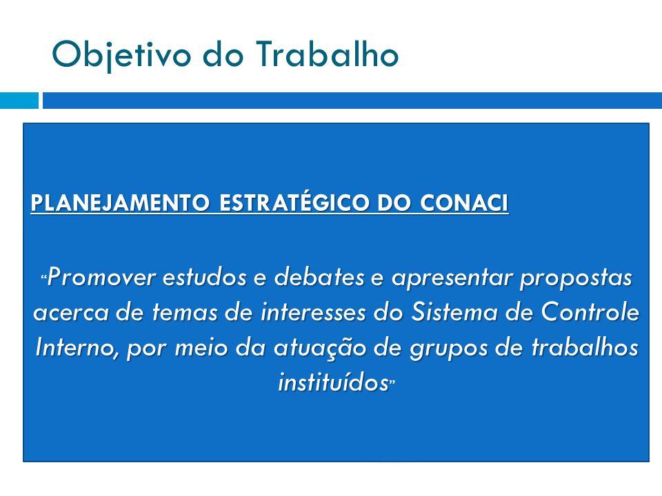 Objetivo do Trabalho Atender ao Planejamento Estratégico do CONACI Biênio 2012/2013. PLANEJAMENTO ESTRATÉGICO DO CONACI Promover estudos e debates e a