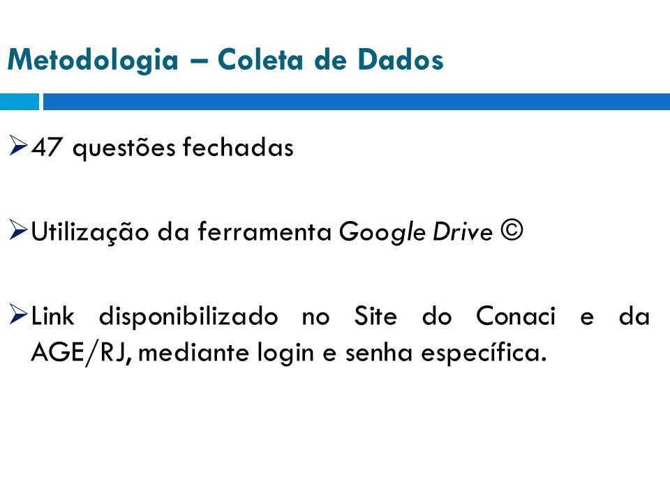 Metodologia – Coleta de Dados 47 questões fechadas Utilização da ferramenta Google Drive © Link disponibilizado no Site do Conaci e da AGE/RJ, mediante login e senha específica.