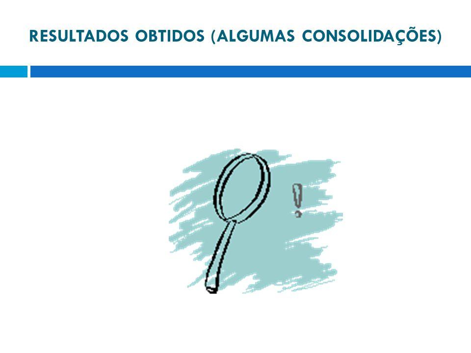 RESULTADOS OBTIDOS (ALGUMAS CONSOLIDAÇÕES)