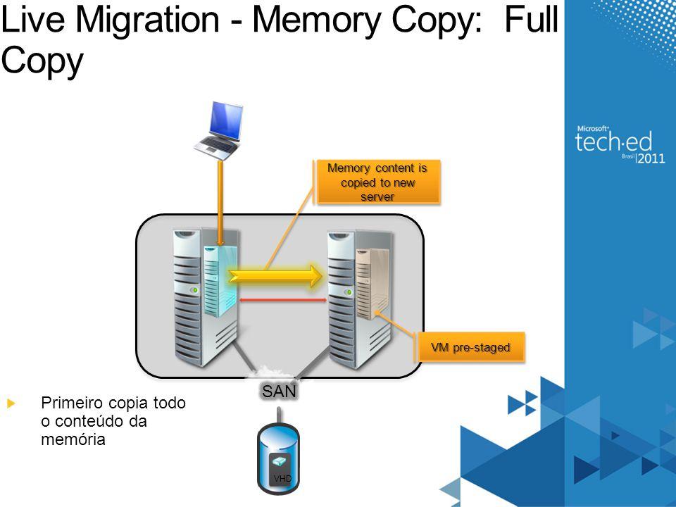 Live Migration - Memory Copy: Full Copy Memory content is copied to new server VHD VM pre-staged Primeiro copia todo o conteúdo da memória
