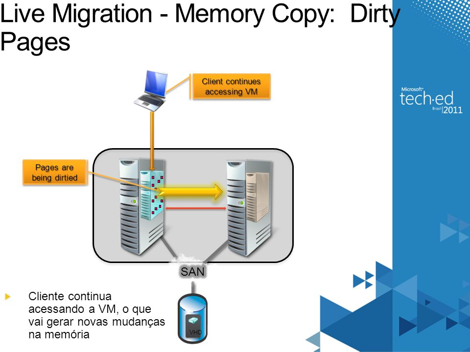 Live Migration - Memory Copy: Dirty Pages VHD Pages are being dirtied Client continues accessing VM Cliente continua acessando a VM, o que vai gerar n