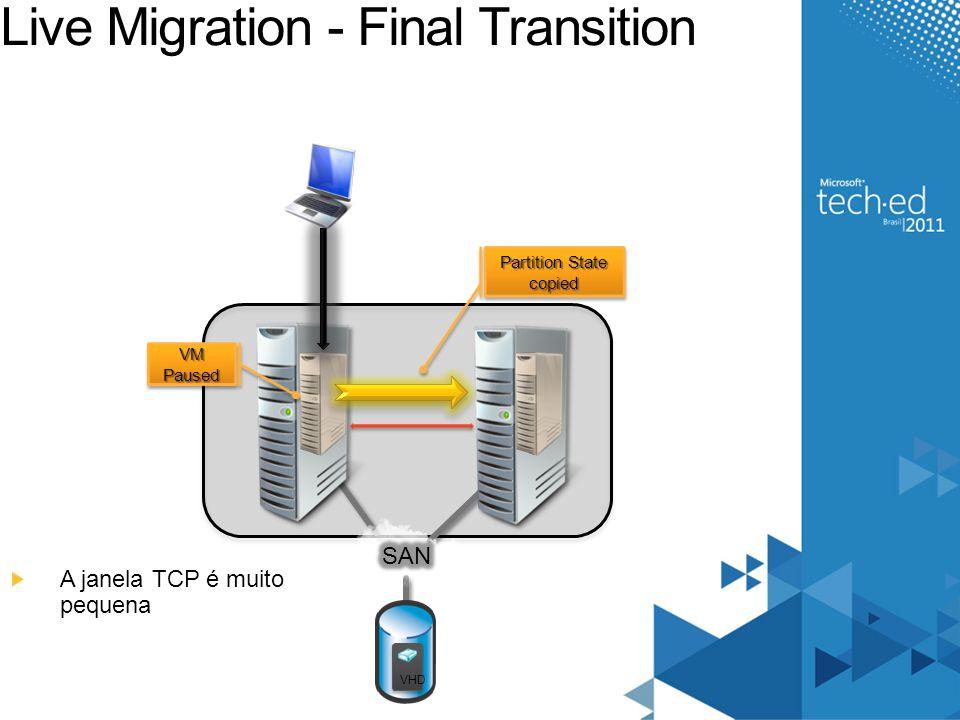 Live Migration - Final Transition VHD Partition State copied VM Paused A janela TCP é muito pequena