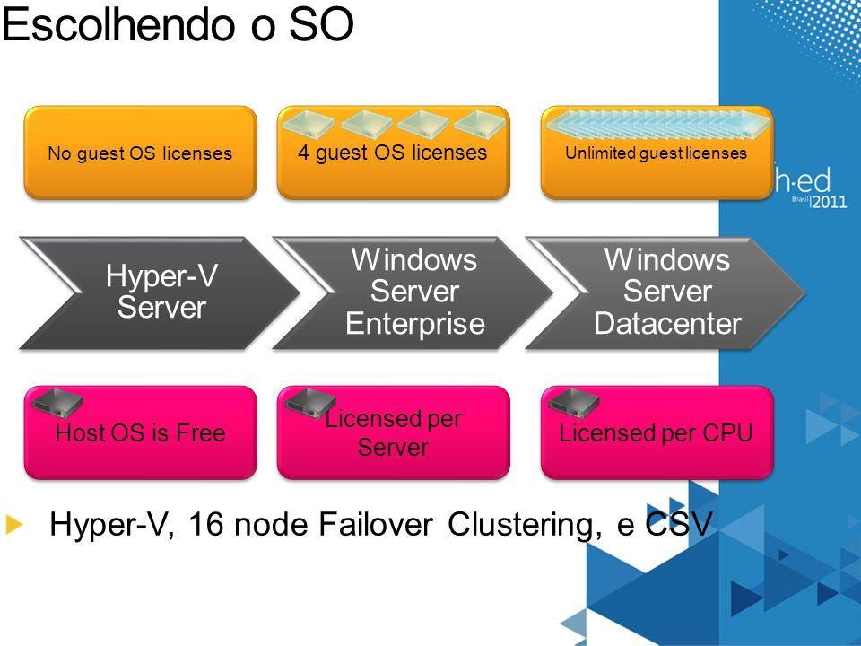 Host OS is Free Escolhendo o SO Hyper-V Server Windows Server Enterprise Windows Server Datacenter Licensed per Server Licensed per CPU No guest OS li