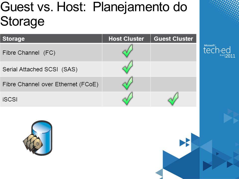 Guest vs. Host: Planejamento do Storage StorageHost ClusterGuest Cluster Fibre Channel (FC) Serial Attached SCSI (SAS) Fibre Channel over Ethernet (FC