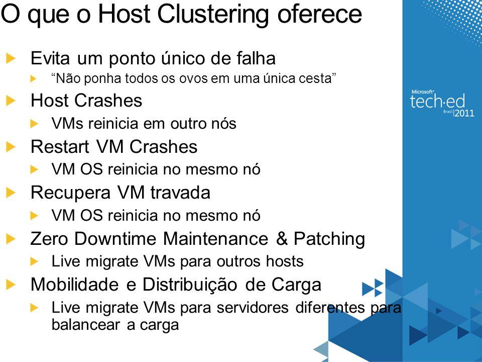 O que o Host Clustering oferece iSCSI Cluster Aplicação ou Serviço com falhas dentro da VM são movidos para outra VM Application Health Monitoring Aplicação ou Serviço são movidos para outra VM para manutenção ou atualização do SO Application Mobility