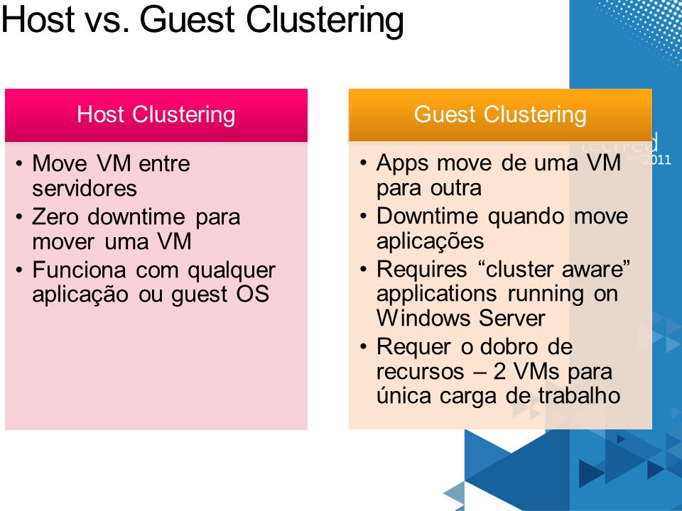 Combinando Host & Guest Clustering O melhor dos dois mundos para proteção de flexibilidade Alta disponibilidade da VM & mobilidade entre os nós físicos Alta disponibilidade da Aplicação e Serviço & mobilidade entre as VMs Cluster-on-a-cluster aumenta a complexidade CLUSTER iSCSI Guest Cluster SAN