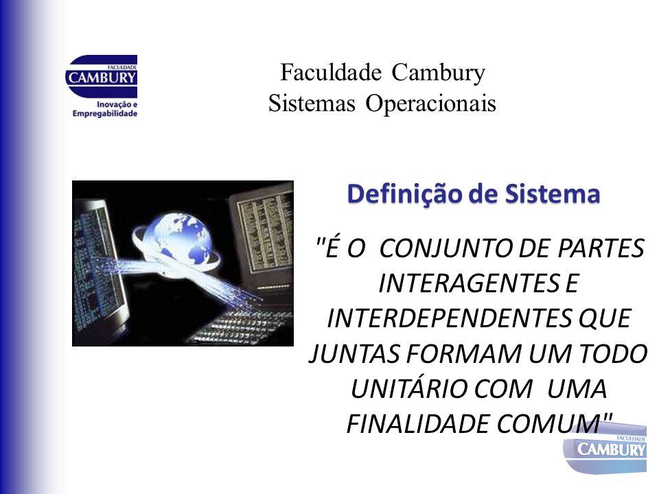 Faculdade Cambury Sistemas Operacionais Sistema Computacional Sistema Computacional Um sistema computacional consiste em um conjunto de dispositivos capazes de processar informações de acordo com um programa.