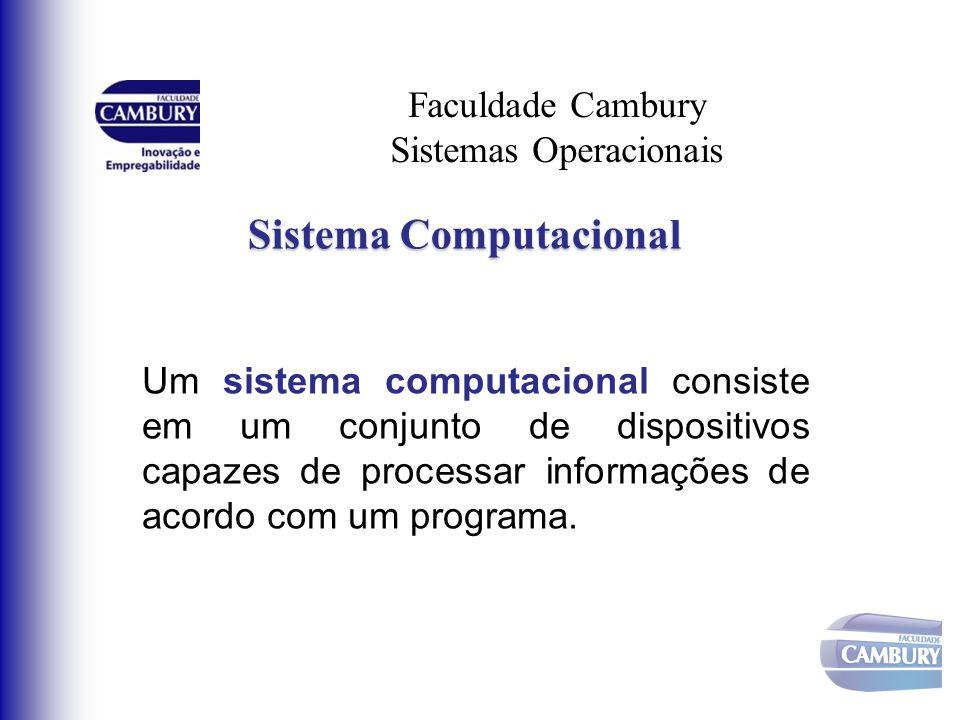 Faculdade Cambury Sistemas Operacionais Componentes de um Sistema Computacional Hardware Recursos básicos de computação (CPU, memória, dispositivos de E/S) Sistema Operacional Controla e coordena o uso do hardware e vários programas aplicativos de usuários e de sistema