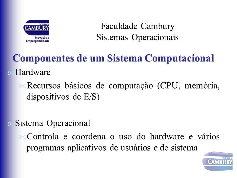 Faculdade Cambury Sistemas Operacionais Componentes de um Sistema Computacional Programas aplicativos e de sistema Programas aplicativos: projetado para resolver um problema específico; Programas de sistema: objetiva disponibilizar um ambiente de programação geral na qual aplicações possam ser desenvolvidas.