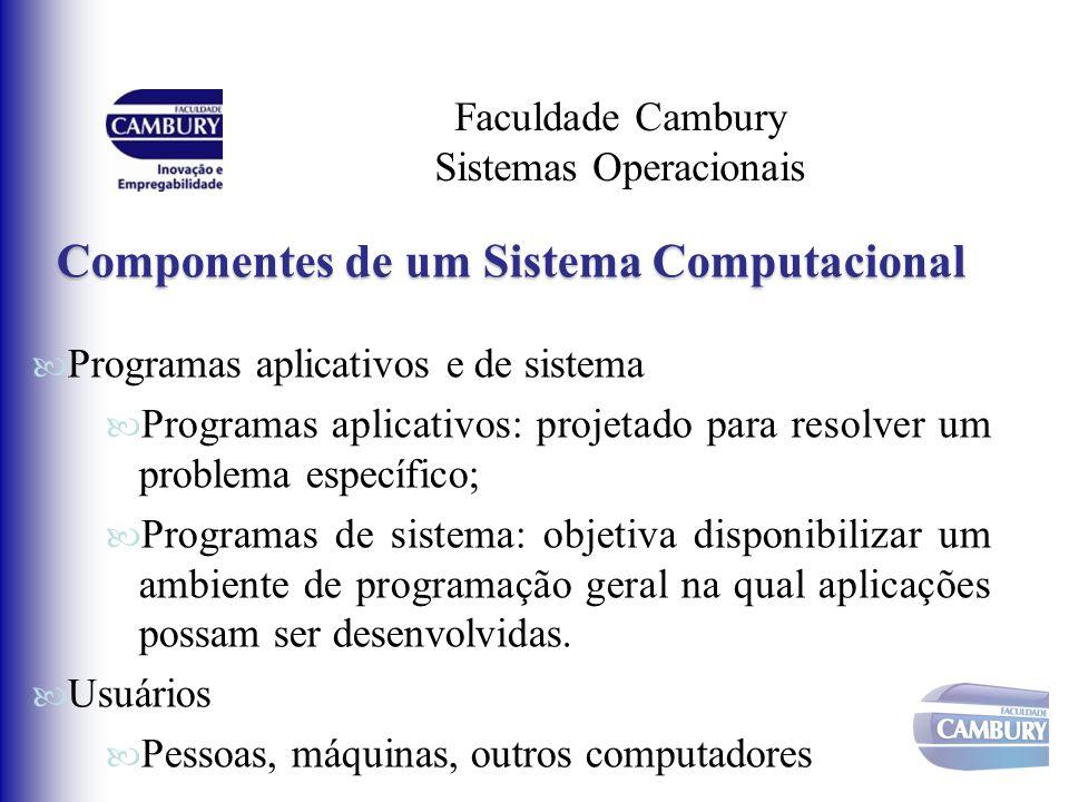 Faculdade Cambury Sistemas Operacionais Kernel Kernel Os componentes centrais do SO estão localizados no Kernel: Escalonador de Processos; Gerenciador de Memória; Gerenciados de I/O; Gerenciador de Arquivos; Gerenciador de Comunicação interprocessos (IPC);