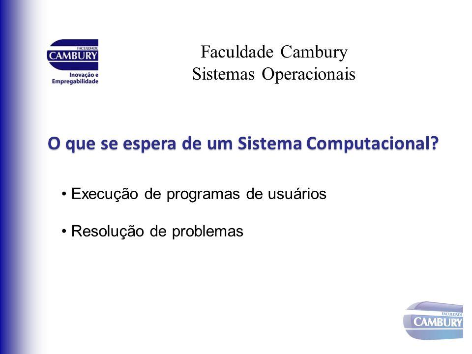 Faculdade Cambury Sistemas Operacionais Componentes de um Sistema Operacional Gerência de processos Gerência de memória Gerência de arquivos Gerência do sistema I/O