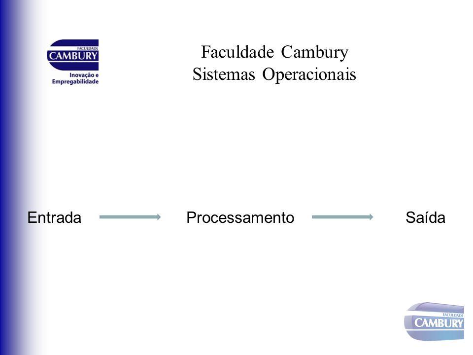 Faculdade Cambury Sistemas Operacionais Concorrência: Várias atividades ocorrendo ao mesmo tempo; Flexibilidade: permite a inclusão de novos periféricos; Compartilhamento: Uso coordenado e compartilhado de recursos; Características desejáveis em um Sistema Operacional