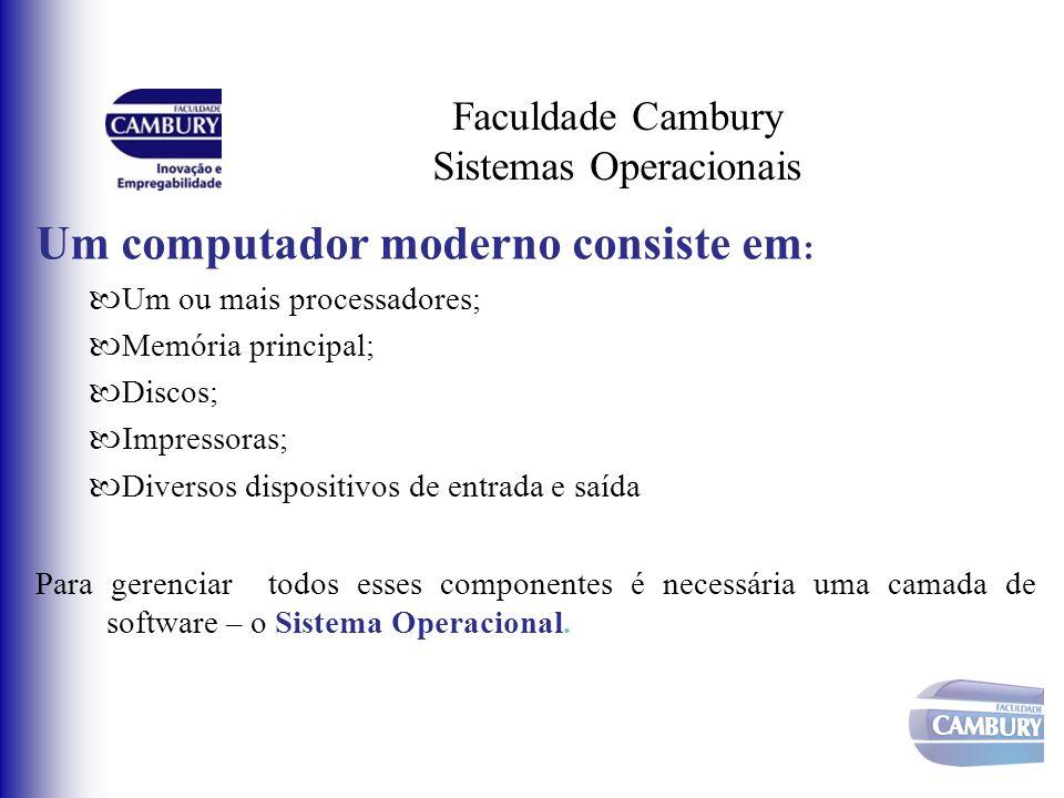 Faculdade Cambury Sistemas Operacionais Visão do Usuário ou Modo Usuário Visão do Projeto ou Modo Núcleo As Visões do Sistema Operacional