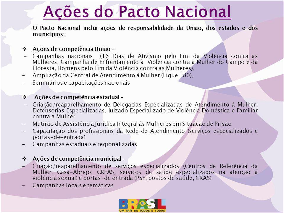Ações do Pacto Nacional O Pacto Nacional inclui ações de responsabilidade da União, dos estados e dos municípios: Ações de competência União – - Campa